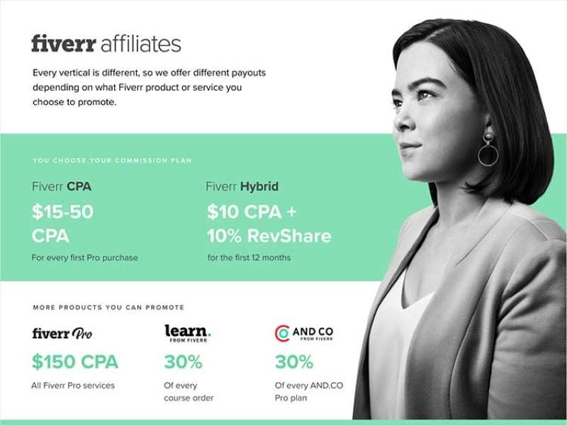 Best-Affiliate-Program-Fiverr-Affiliate-Program